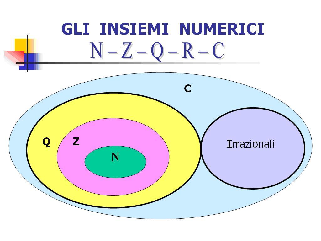 Eulero on feedyeti diagrama de venn 34339712 feedyeti eulerid feedyeti n z q feedyeti ccuart Choice Image