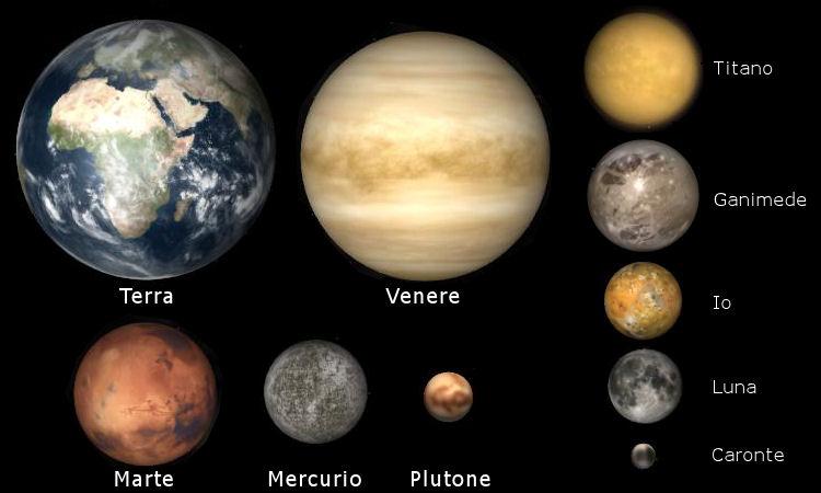 Le dimensioni dell 39 universo - Immagine di terra a colori ...
