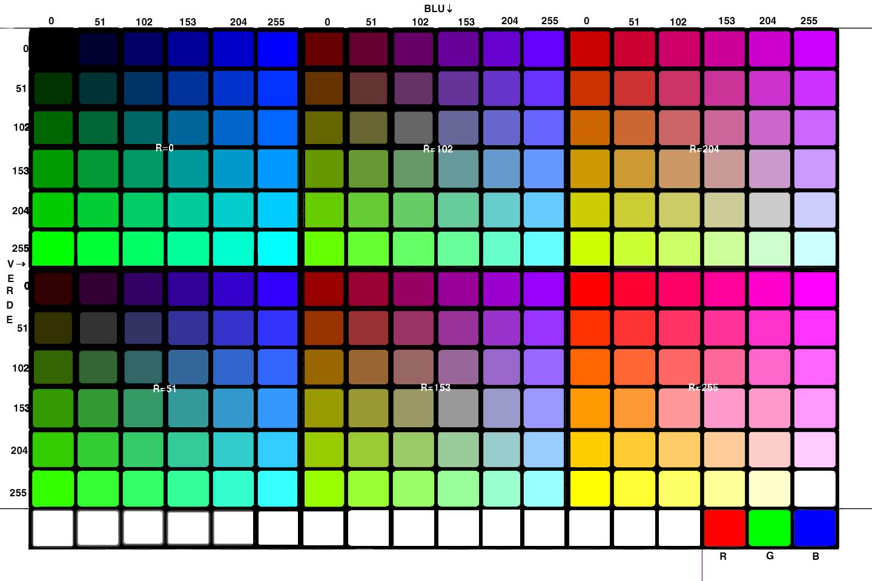 Scalacolore - Scale di colore ...