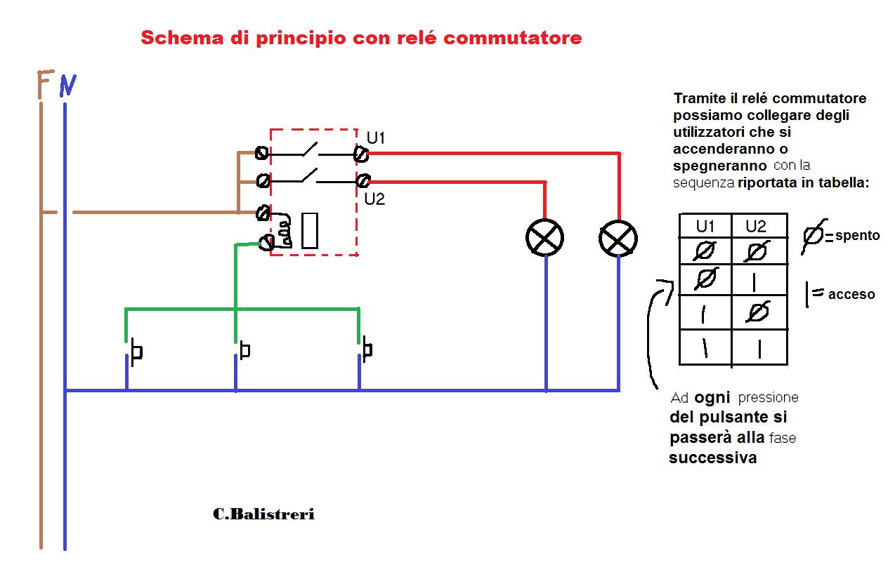 Schema Elettrico Per Fari Supplementari : Schema di principio un circuito elettrico con interruttore