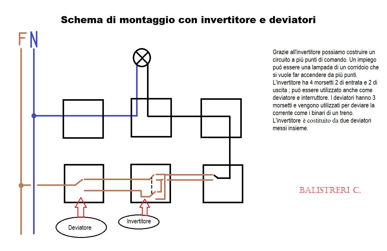 Finder Rele Schemi Elettrici : Schema di principio un circuito elettrico con interruttore