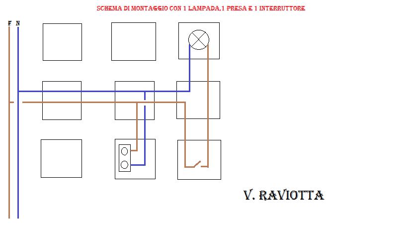 Schema Collegamento Orologio Elettromeccanico : Schema di principio un circuito elettrico con interruttore