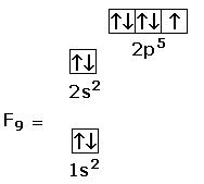 struttura elettronica degli atomi dei vari elementi yahoo dating