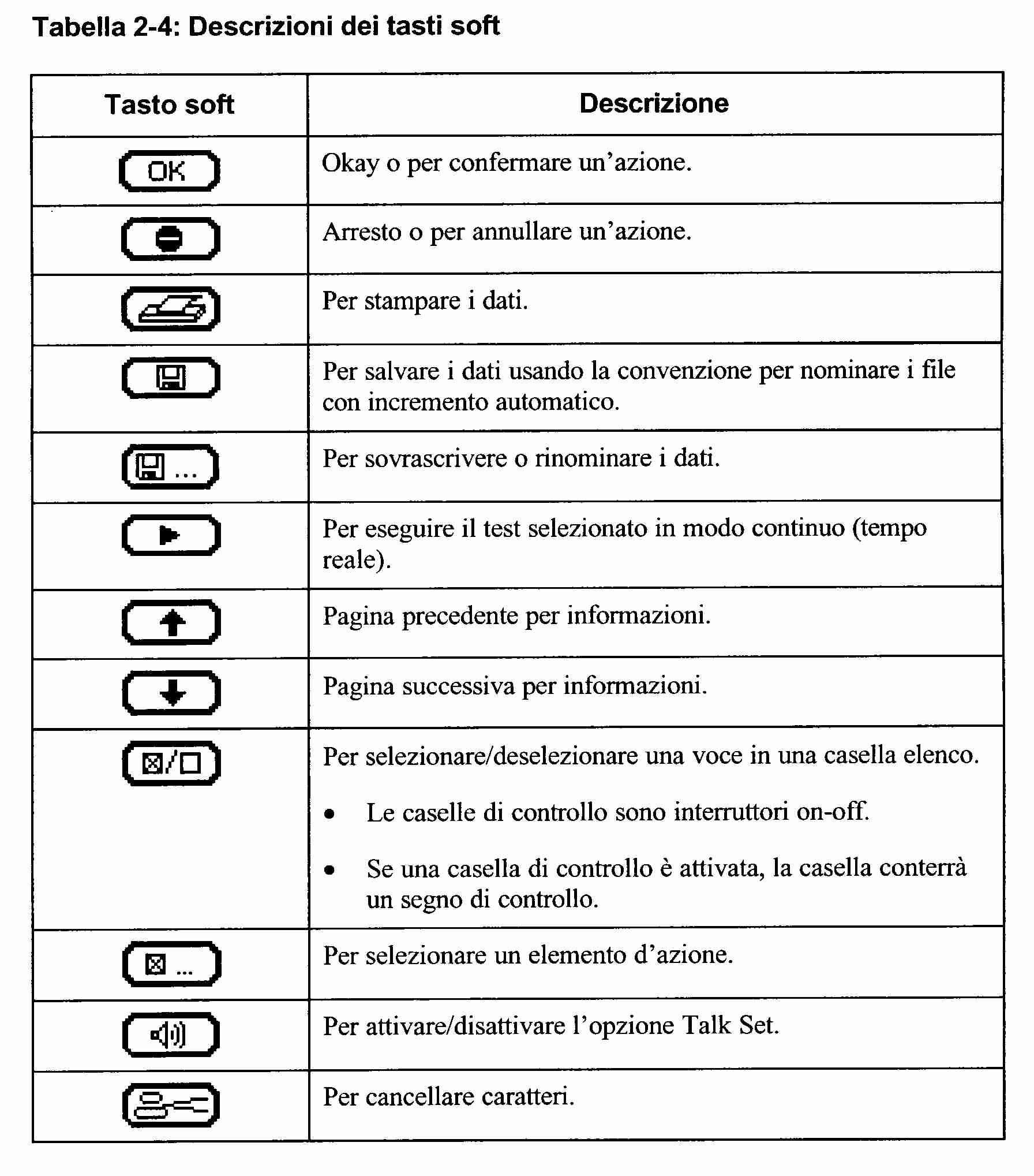 Schema Cablaggio Rete Lan : Lantester8155