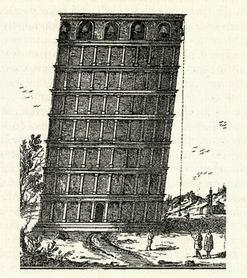 Esperimento di Galileo - Caduta dei Gravi