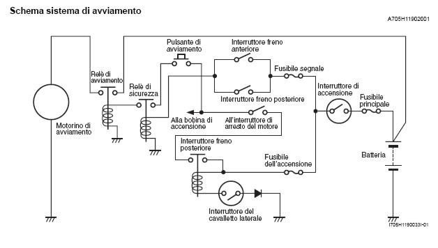 Schema Elettrico Burgman 400 : Installazione fari xenon con accensione temporizzata