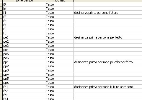 verbo creare latino dating