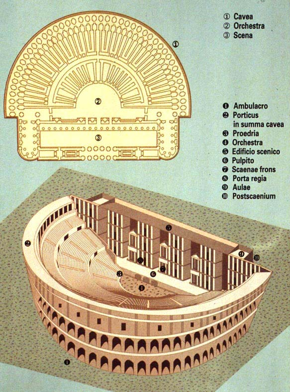 Theatres Amphitheatres Stadiums Odeons Ancient Greek Roman