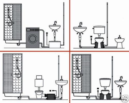 bagno con wc e lavabo: accessori bagno lavabo sono i pi ... - Altezza Scarico Lavabo Sospeso