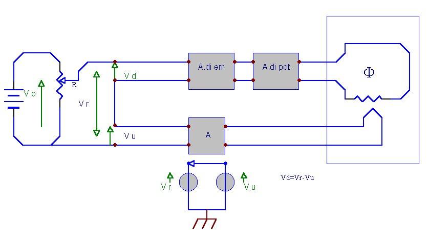 Schema Elettrico Forno Microonde : Schema elettrico forno induzione fare di una mosca