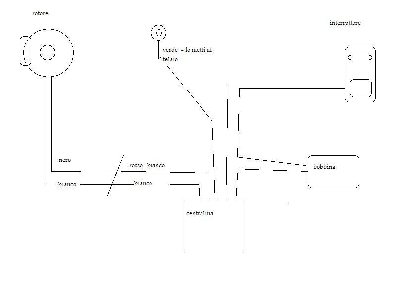 Schema Impianto Elettrico Per Garage : Schema impianto elettrico quad cc fare di una mosca