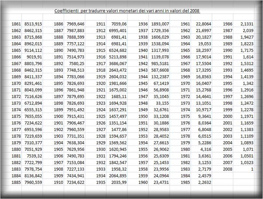 La tavola dei numeri primi 28 images tavole numeri - Tavola numeri primi fino a 10000 ...