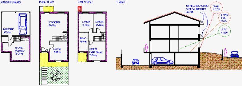 Metaprogetto for Nei piani domestici di terra