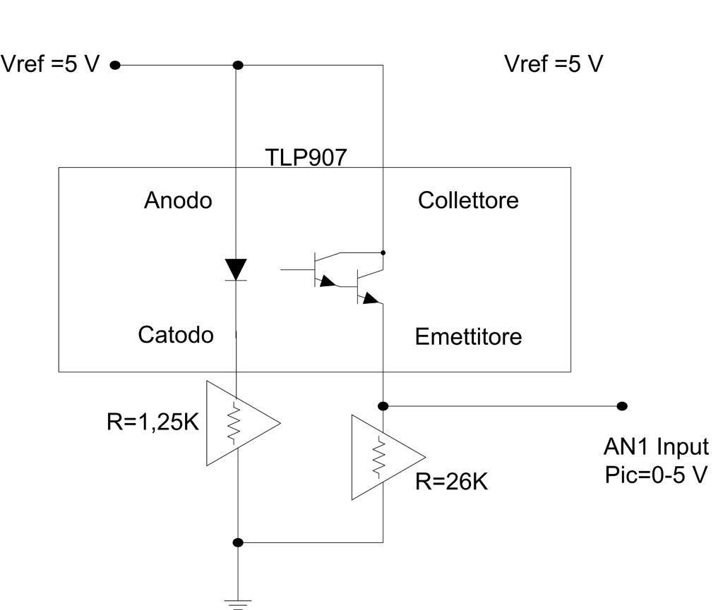 Polarizzazione foto diodo