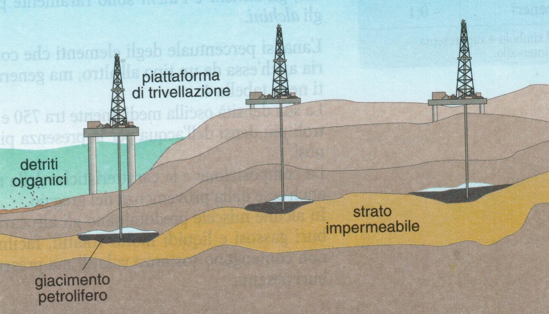 Albero Di Natale Petrolio.Il Petrolio Faretecnologia3c