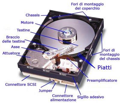 recupero-dati-hard-disk-componenti