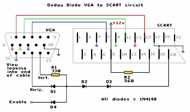 Schema Cablaggio Presa Usb : Guida alla costruzione del cavo vga scart rgb by josef