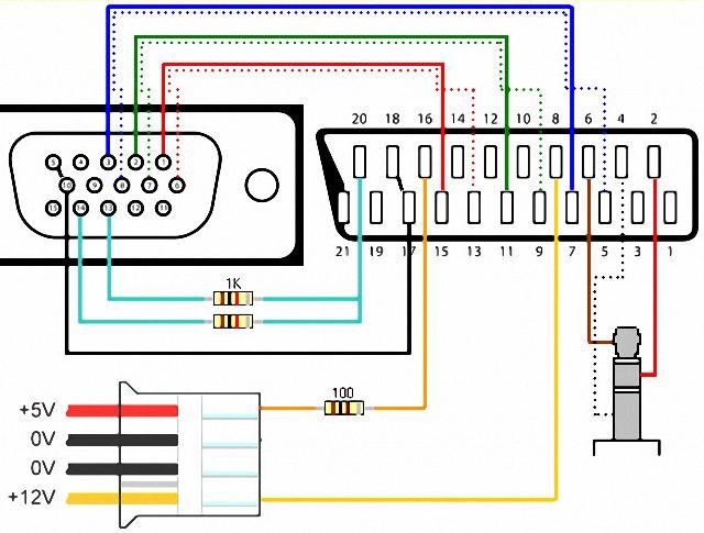 Schema connettore video pc