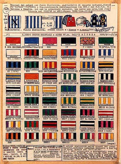 Ascari Eritrea. Colori distintivi Battaglioni Coloniali