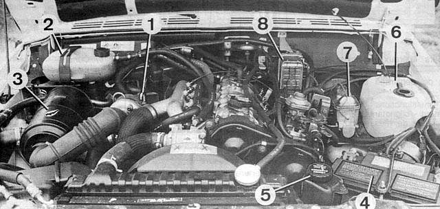jeep cherokee xj - manutenzione periodica
