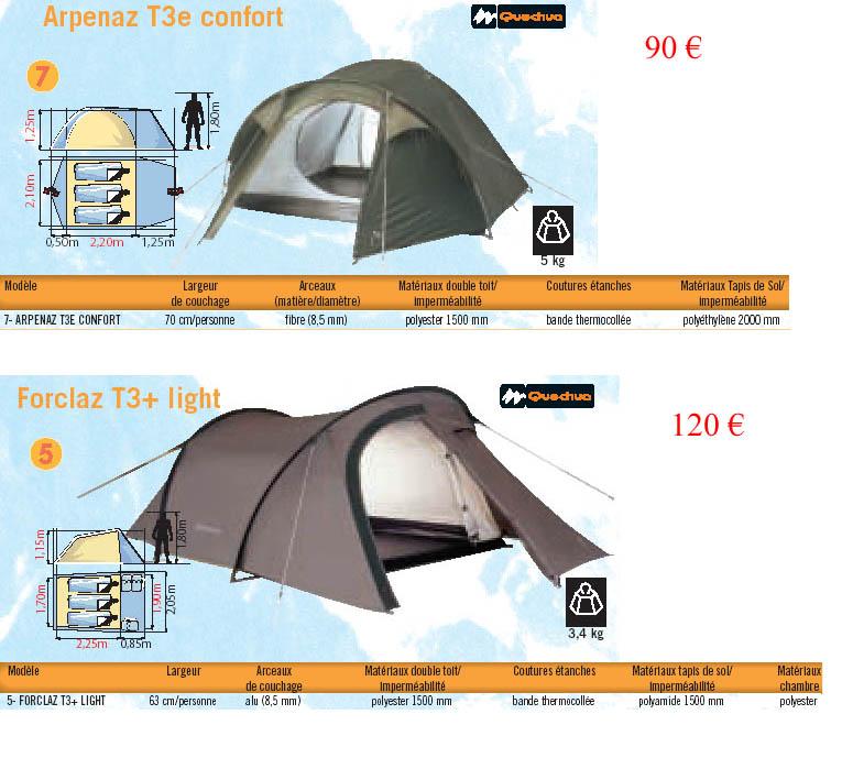Decathlon catalogo campeggio lasix 25 mg foglio illustrativo for Tende da campeggio decathlon